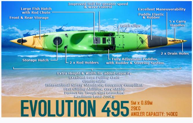 Stealth, Evolution 495,Fishing, Kayak,