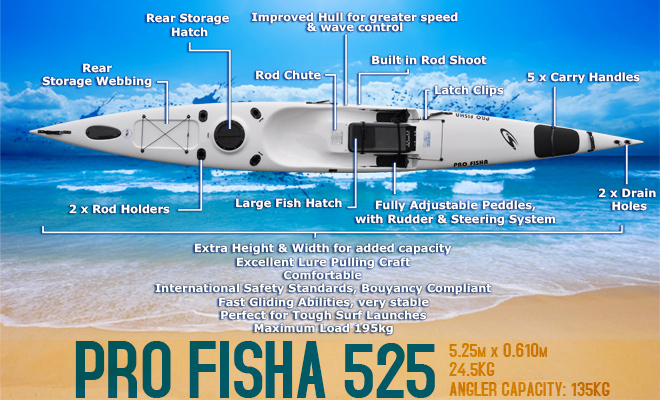 Profisha, Pro Fisha, 525, Fishing Kayak, ProfishaDurban, South Africa,
