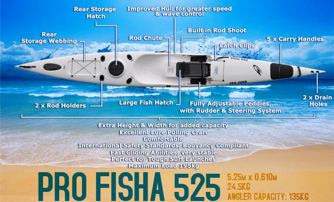 Profisha, Pro Fisha, 525, Fishing Kayak, ProfishaDurban, South Africa,