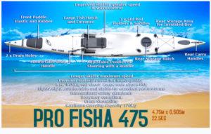 ProFisha Profisha 475
