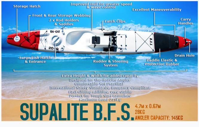 Stealth, Supalite, BFS, Fishing Kayak, South Africa, Fishingski,