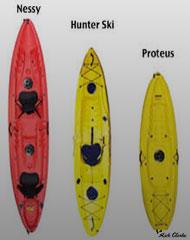 Plastic Kayaks